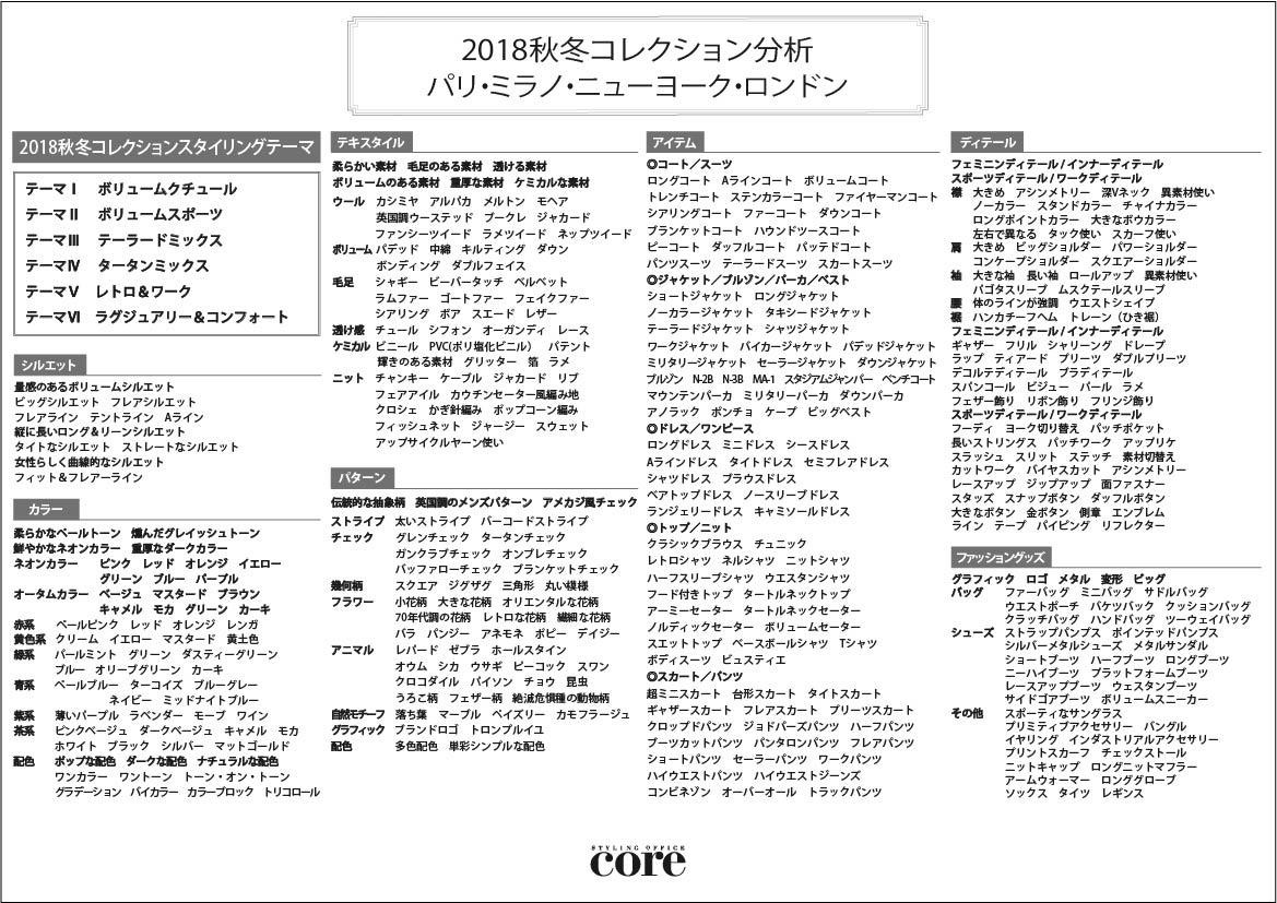 2018秋冬コレクション表紙